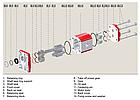 Гидравлический двигатель с внешним зубчатым колесом серии APM Bucher Hidraulicus, фото 5