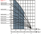 Погружной насос Водолей БЦПЭ 0,32-40У 1.2m3/h-3.0m3/h(max), фото 3