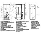 Газовый котел ATON ATMO 10E 10 кВт.Бесплатная доставка!, фото 5