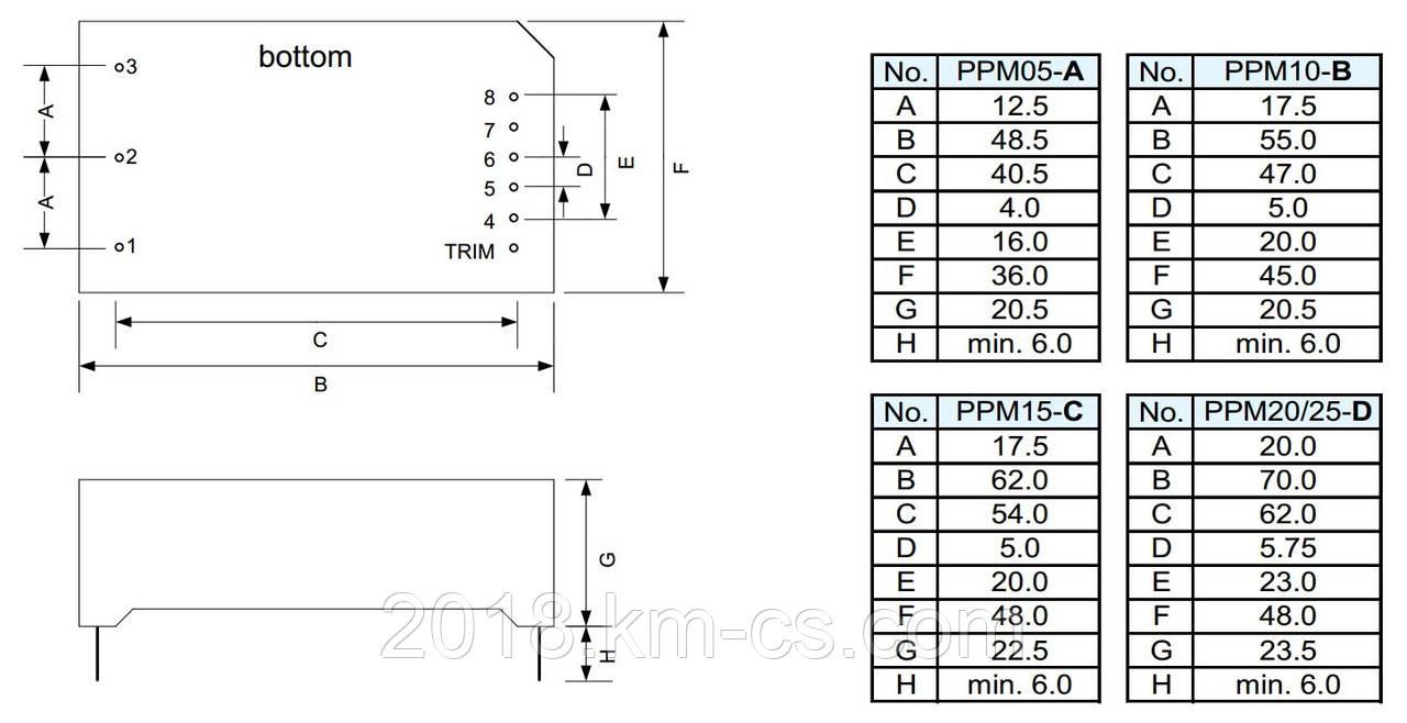 Микросхема AC-DC PPM15-C-48ELF (PEAK electronics)