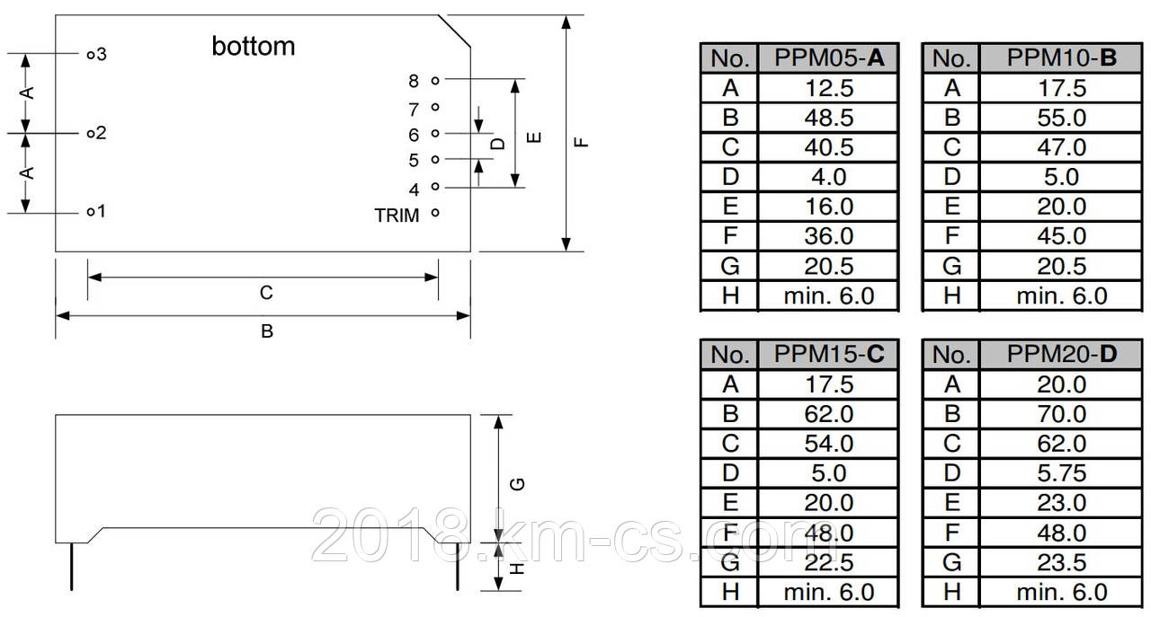 Мікросхема AC-DC PPM20-D-0512DLF (PEAK electronics)