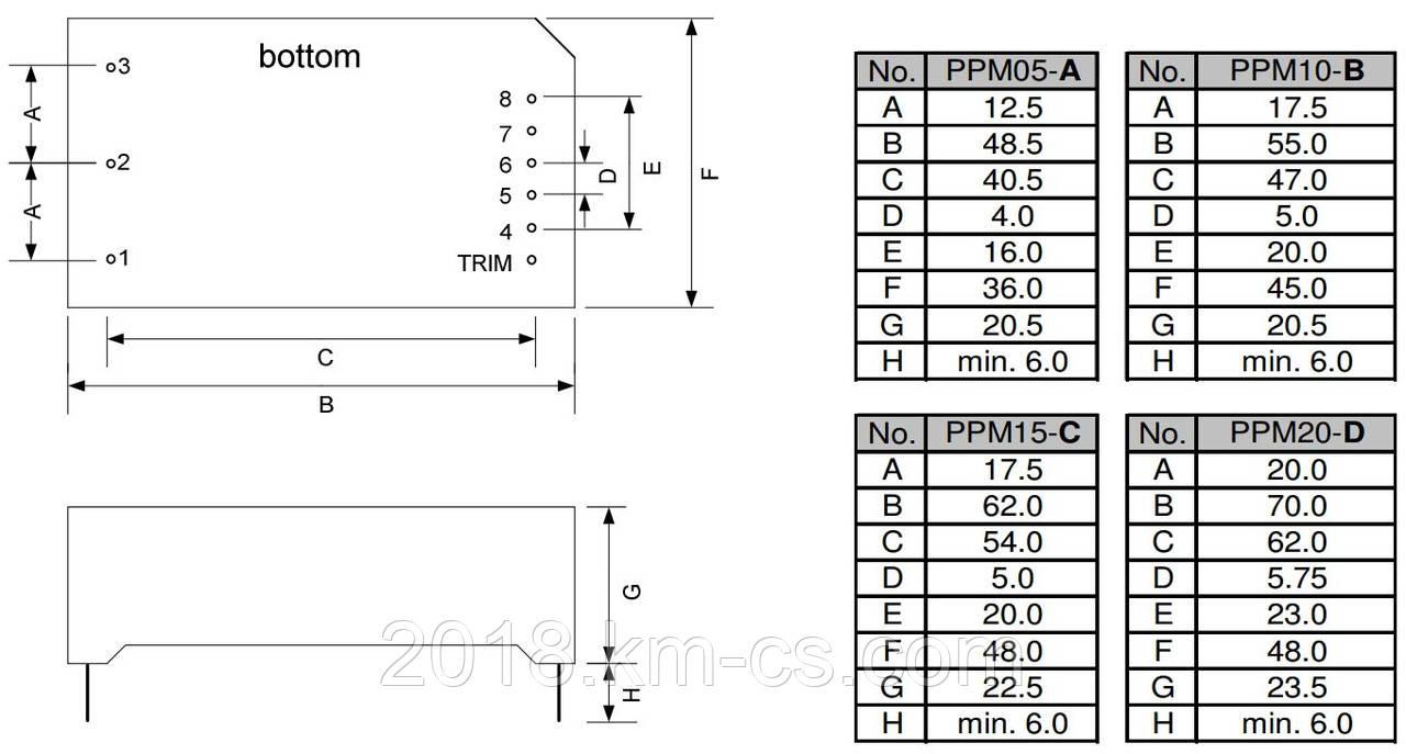 Микросхема AC-DC PPM20-D-0524DLF (PEAK electronics)