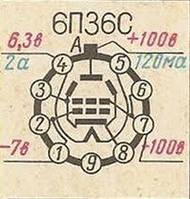 Лампа 6П36С