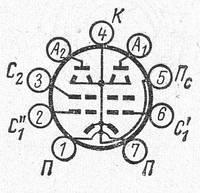 Лампа ГМИ-6-1