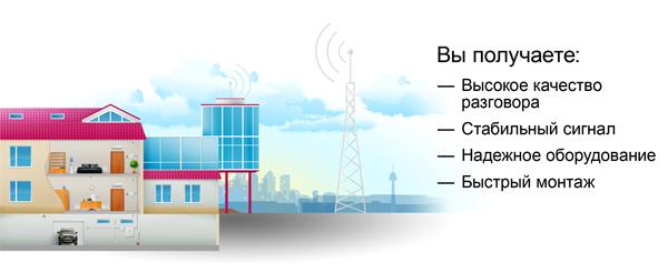 Репитер GSM 900 для усиления мобильной связи