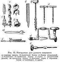 Сверла и ручные дрели