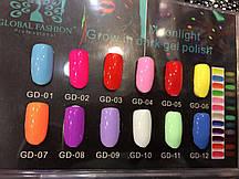 Гель лак Global Fashion, Moonlight 10 мл, 301- 322