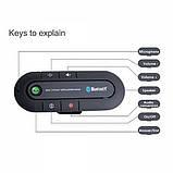 Громкая связь Bluetooth Car  - КОМПЛЕКТ ГРОМКОЙ СВЯЗИ АВТОМОБИЛЬНЫЙ BLUETOOTH 4.1, фото 7