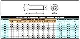 ISO 7380 : нержавеющий винт с сферической низкой головкой и внутренним шестигранником, фото 7