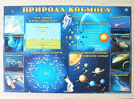 """Плакат - настінне посібник """"Природа космосу"""" (""""Природа космосу"""")"""