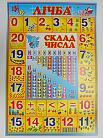 "Плакат по математике ""Счёт. Состав числа."" (""Лічба. Склад числа."")"