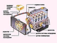 С-ма охлаждения двигателя