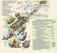 Схема проведения санации труб ЦПП и ЦПИ без отрытия труби