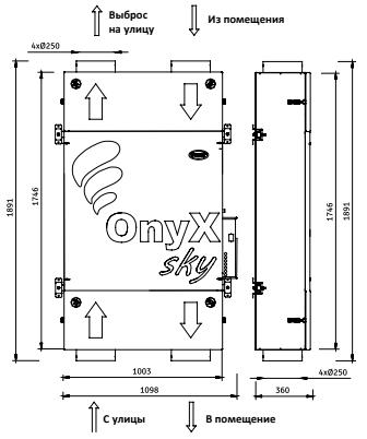 Размер установки Frapol OnyX Sky 800