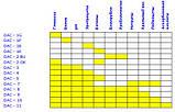 Тест-полоски DAC-12- глюкоза, белок, РН, кровь, кетоны, билирубин, уробилиноген, нитриты, удель. вес, лейкоцит, фото 2