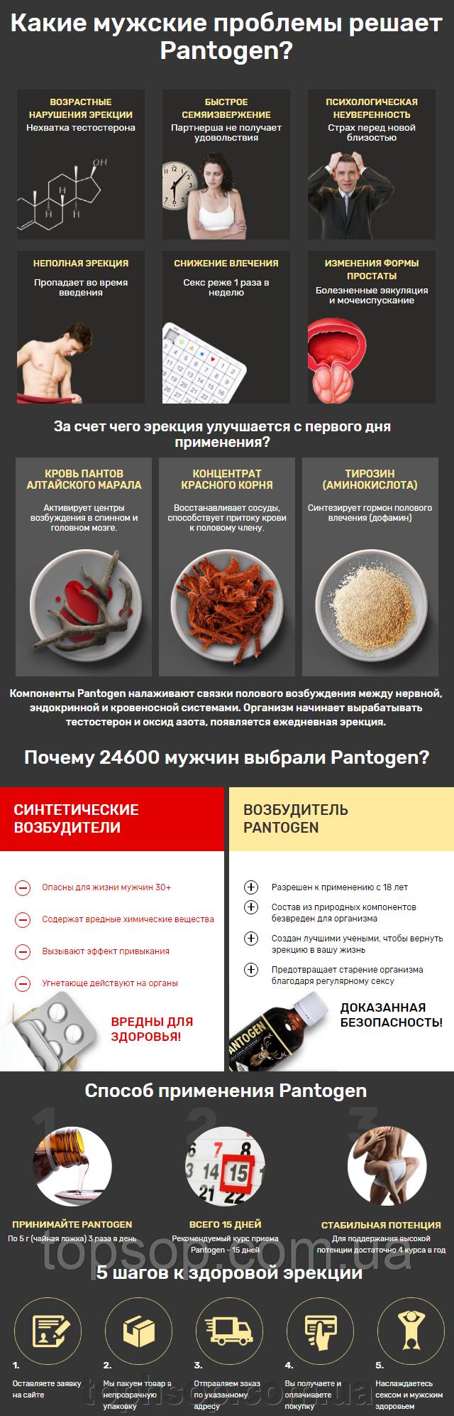 Pantogen Капли для повышения потенции (Пантоген)