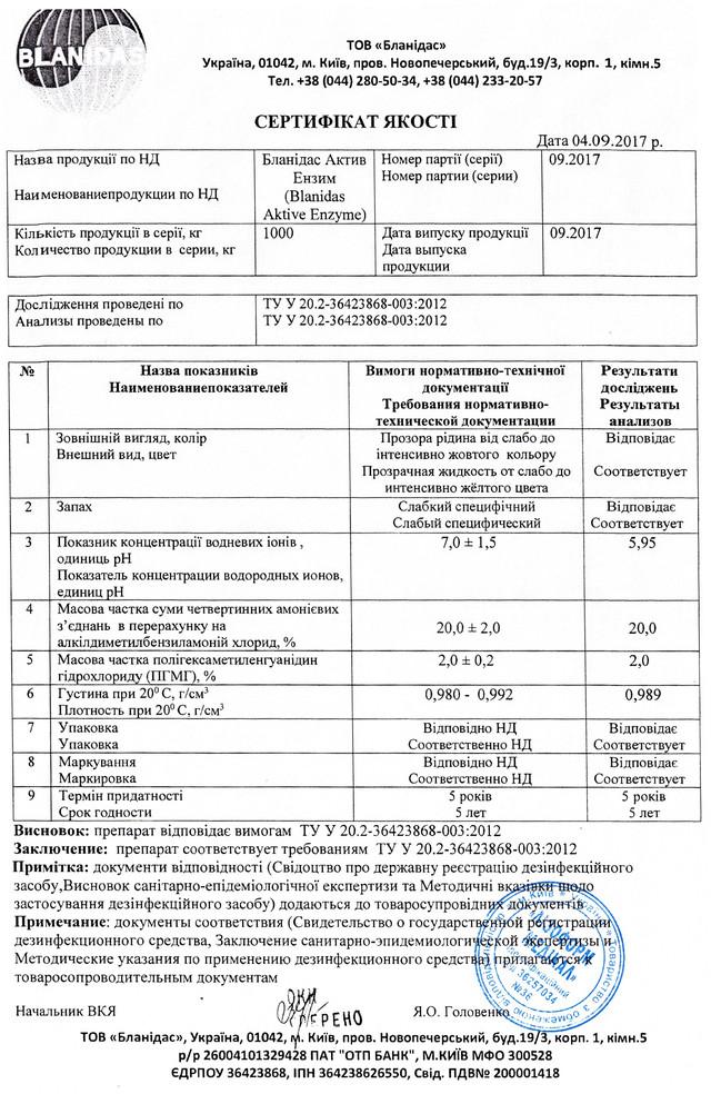 Бланидас Актив энзим сертификат