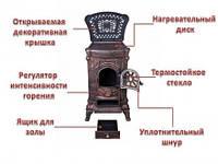 Камин печь буржуйка топка Gold на 9 кВт Польша Топка