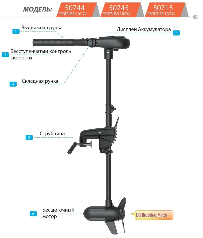 Электромотор лодочный Haswing (Хасвинг) Protruar 2.0 л.с.   85 lbs
