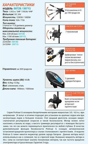 Электромотор лодочный Haswing Protruar G 3л,с, 110lbs, фото 2