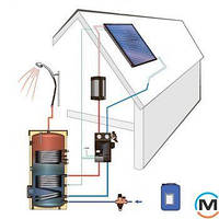 Meibes SolPack 1 гелиокомплект для нагрева воды от солнца