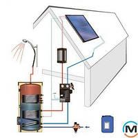 Meibes SolPack 3 гелиокомплект для нагрева воды от солнца