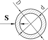 Труба круглая алюминий 10х1 анод