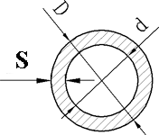 Труба круглая алюминий 75х10,5 без покрытия