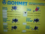Редуктор балонный кислородный БКО-50ДМ, фото 5