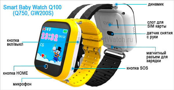 Smart baby watch q100, фото 2