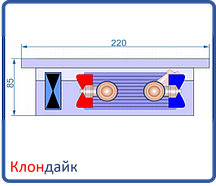 Внутрипольный конвектор Radopol KVK 8 250*1500