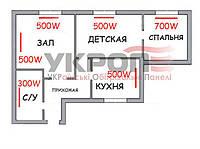 Система отопления 3-х комнатной квартиры электропанелями - набор для монтажа электроотопления., фото 1