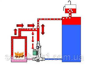 Котел Buderus Logano G211-32 D (32 кВт.) для отопления дровами и углем в Киеве, фото 3