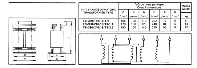Трансформатор возбуждения ТВ-380/160/18-1,4 (1,4 кВА 380/160/18В)