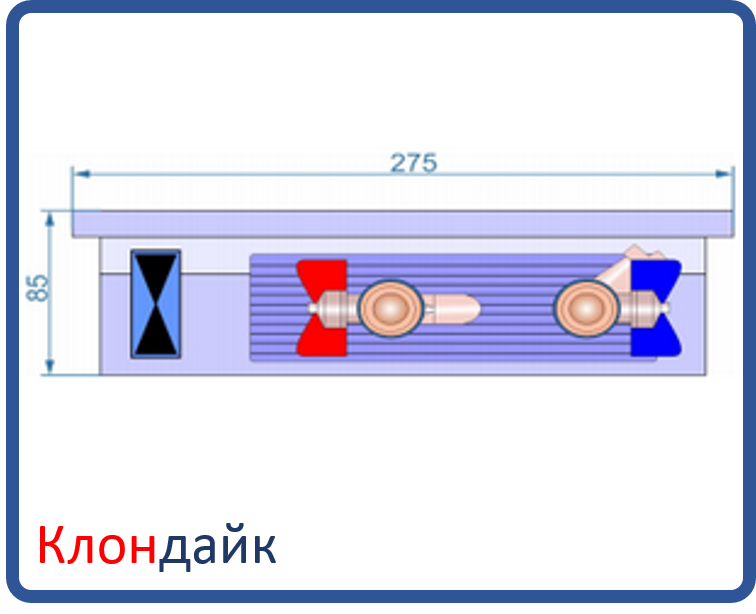 Внутрипольный конвектор Radopol KVK 8 300*1500