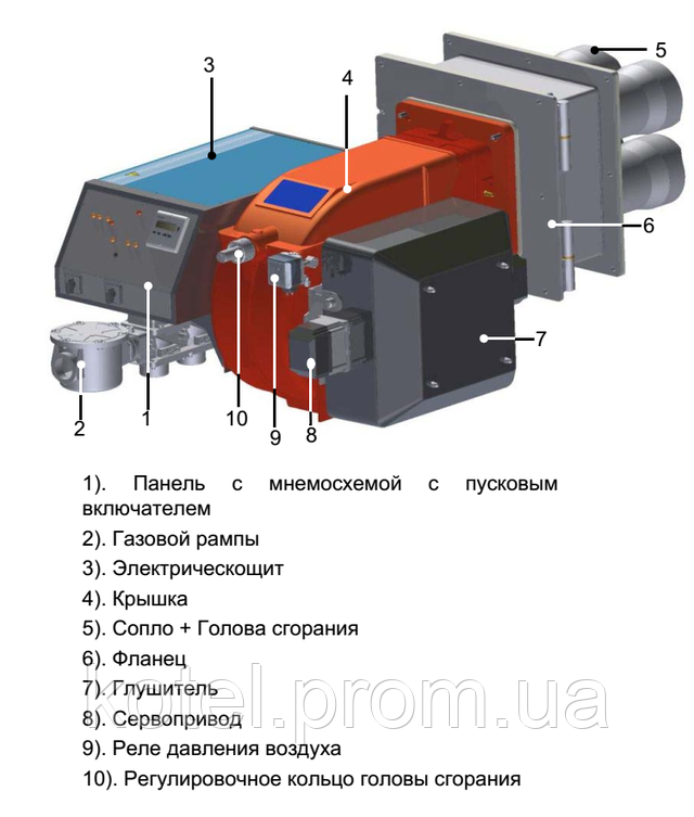 Функциональная схема газовой модуляционной короткофакельной горелки Unigas R92 MD VS