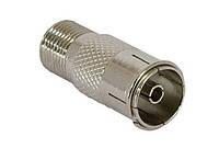Разъем ТВ гнездо (F мама) коннектор-закрутка RG-6 (F-ка)