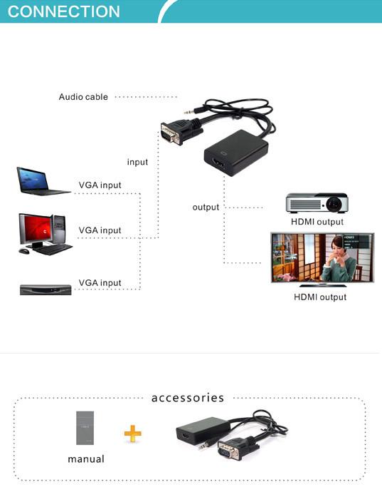 Конвертер VGA to HDMI 1080p + Audio, DC 5V