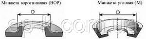 Манжеты пневматические ГОСТ 6678-53