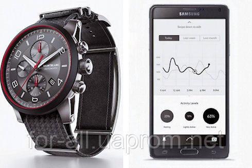 В интернет-магазине Модная покупка вы можете купить купить лучшие копии часов Montblanc