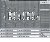 Автоматизированные станции нейтрализации отработанных моющих растворов