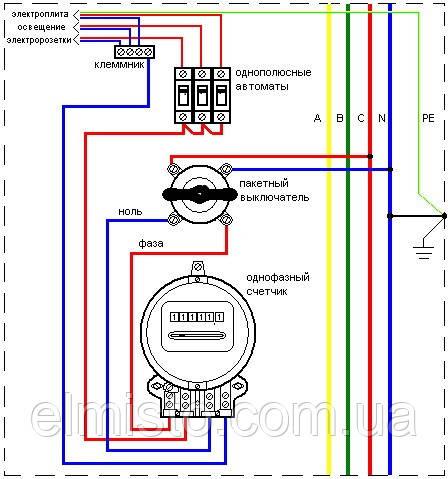 Схема подключения электросчетчика в Харьковской области
