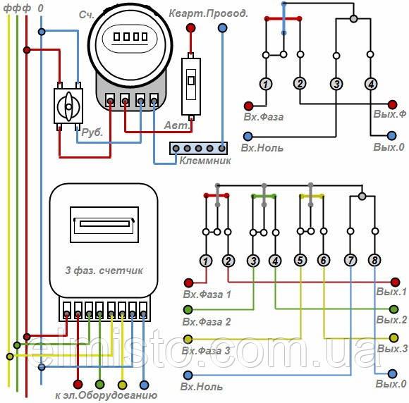 Схема подключения электросчетчика в Чернигове