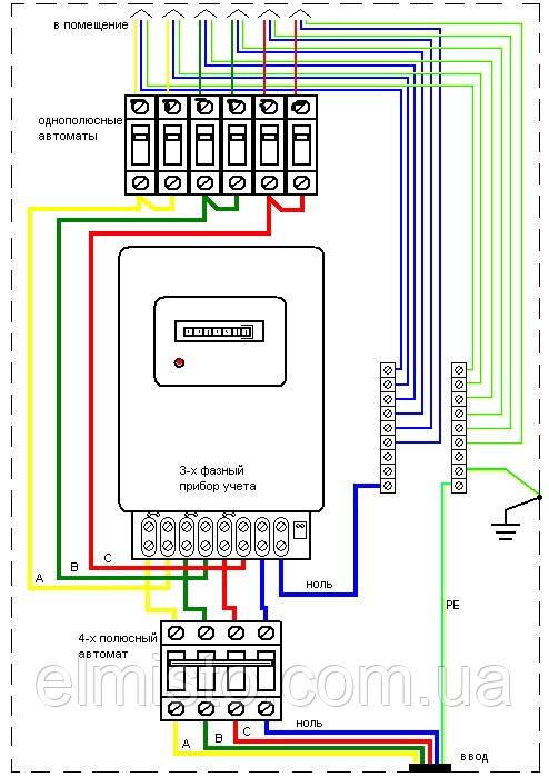 Схема подключения электросчетчика в Львове
