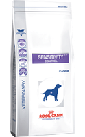 Royal Canin sensitivity control диета для собак при пищевой аллергии или пищевой непереносимости - 14 кг