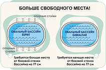 Бассейн Esprit Serenada круглый 3,66 х 1,32м (объем 12м3) С ЛЕСТНИЦЕЙ, фото 3