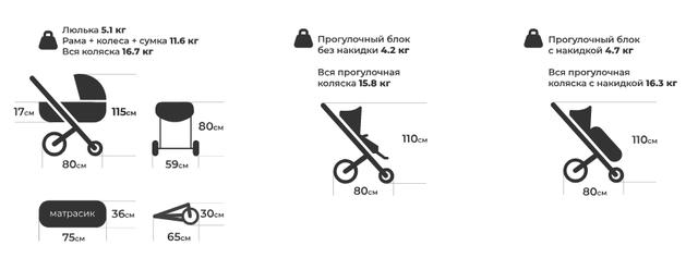 Параметры коляски Verdi Futuro