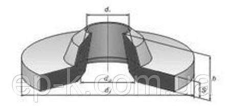 Нестандартные РТИ уплотнения формовые и неформовые (изготовление), фото 2