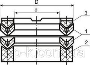 Нестандартные РТИ уплотнения формовые и неформовые (изготовление), фото 3