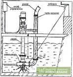 Фекальный насос для навоза НЦИ-Ф-100, фото 4